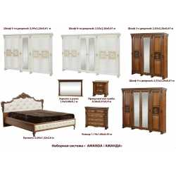 Спальня АМАНДА Скай (комплект с 3-х дв. шкафом)